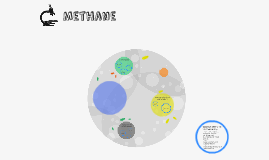 Methane