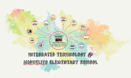Integrated Technology @ Miguelito Elementary School