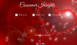 Consumer Insights are....