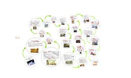 Copy of Linea del Tiempo - Historia del turismo