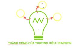 Copy of Copy of Copy of THÀNH CÔNG CỦA THƯƠNG HIỆU HEINEKEN