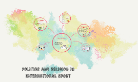 Copy of Politics and Religion in International Sport