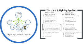 Copy of ID 101A Pres 19 Lighting & Electrical Symbols