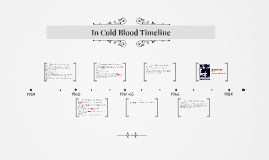 In Cold Blood Timeline