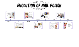 EVOLUTION OF NAIL POLISH