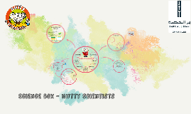 Science box - Nutty Scientists