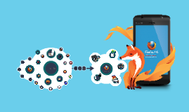 Copy of Copy of Firefox OS introduction