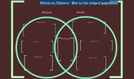 History and Film: Compare and Contrast Template