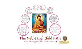 Copy of The Noble Eightfold Path
