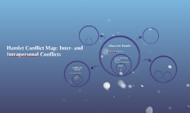 Hamlet Conflict Map: Inter- and Intrapersonal Conflicts