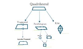 Quadrilateral family tree by Morgan Sullivan on Prezi