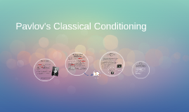 Pavlov's Classical Conditioning