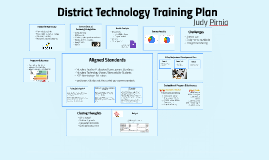 District technology Training Plan