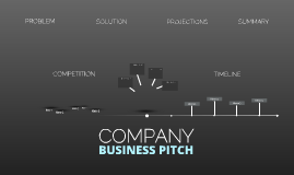 Copy of Business Pitch Prezi—Polygons