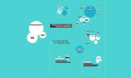 Copy of Plantilla para presentación a inversores