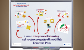 Come integrare eTwinning in un partenariato KA2 ErasmusPlus 2015