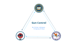 Copy of Iron Triangle (Gun Control)
