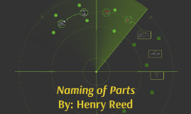 Naming of parts henry reed sexuality