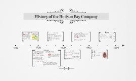 Copy of Copy of History of the Hudson Bay Company