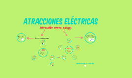 Copy of ATRACCIONES ELECTRICAS