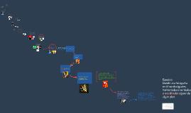 Anatomia del mensaje visual, Dondis.