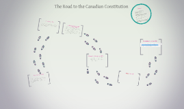 The Road to the Canadian Constitution