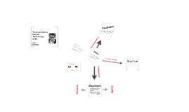 """Copy of """"Structures, Habitus, Practices"""" by Pierre Bourdieu"""