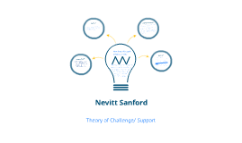 Copy of Nevitt Sanford