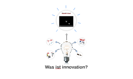 Was ist innovationen?