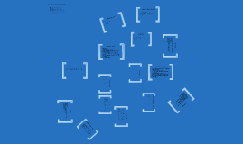 ABC Murders Character Map