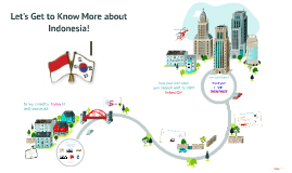 Get to Know More about Indonesia