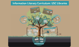 Information Literacy Curriculum: USC Libraries