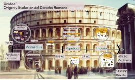 Origen y Evolución del Derecho Romano