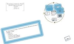 Community-Based Health Informatics System