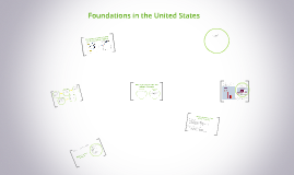 Foundations in the United States