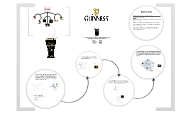 Copy of Copy of Guinness