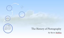 The History of Photo