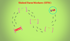 United Farm Workers (UFW)