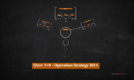 Quoc Anh - Marketing Strategy 2014