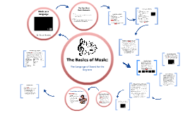 Basics of Music: The Language of Sound