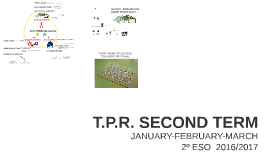 T.P.R. 2ESO - SECOND TERM