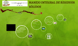 Copy of MANEJO INTEGRAL DE RESIDUOS SÓLIDOS