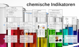 Copy of chemische Indikatoren