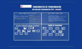 Fundamentos de programación 2B