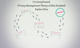 It's Complicated: Privacy Management Theory within Facebook