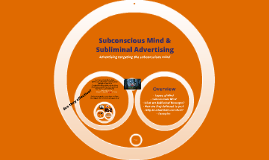 Subconscious Mind & Subliminal Advertising