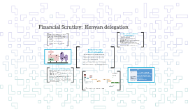 Organisations involved in financial scrutiny