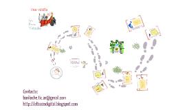 Copy of Patrones de participación e ideas para el tutor virtual