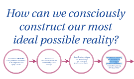 How Can We Consciously Construct Our Most  Ideal Possible Reality?