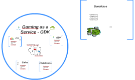Gaming as a Service - GDK